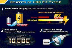 USB3.1_app2