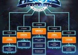 Heroes of the Storm Road to BlizzCon 2015