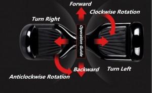 25smart balance wheeldoesnce-wheel-work-2_640x390